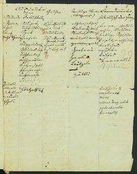 Sprachaufsatz aus OA Crailsheim [Quelle: Landesmuseum Württemberg]